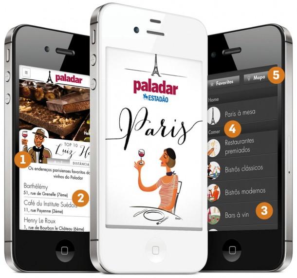Viagem Gastronômica - Paris (Aplicativo de Gastronomia)